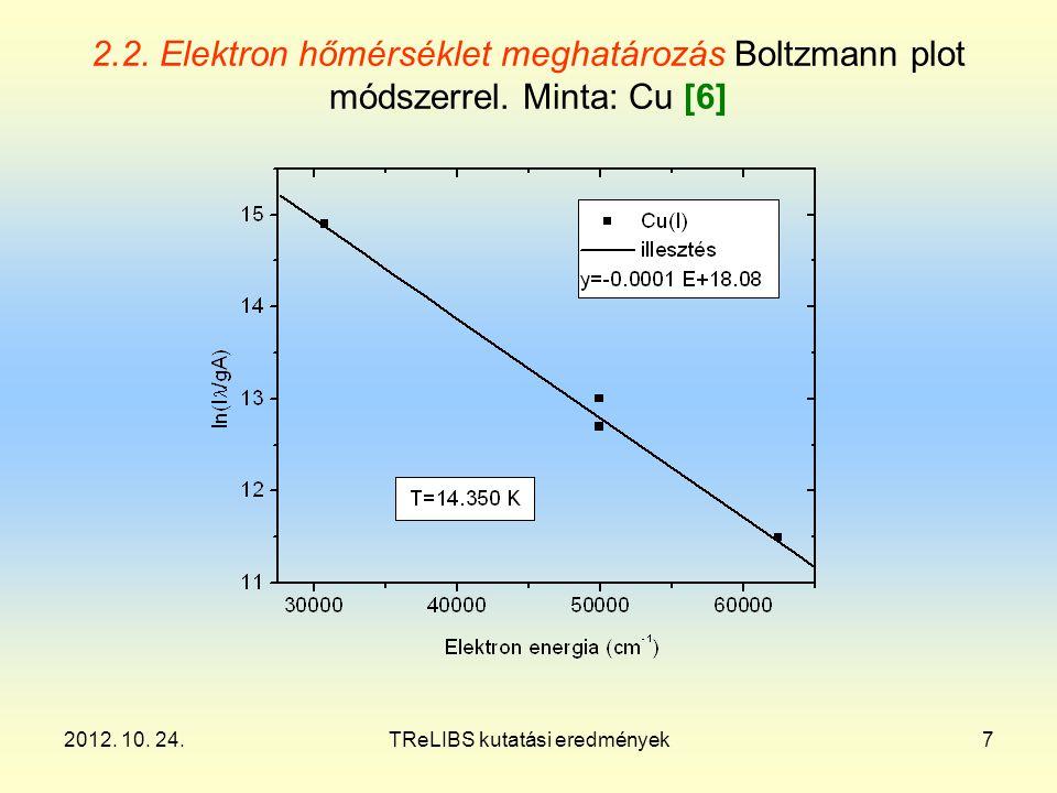 2012. 10. 24.TReLIBS kutatási eredmények7 2.2.