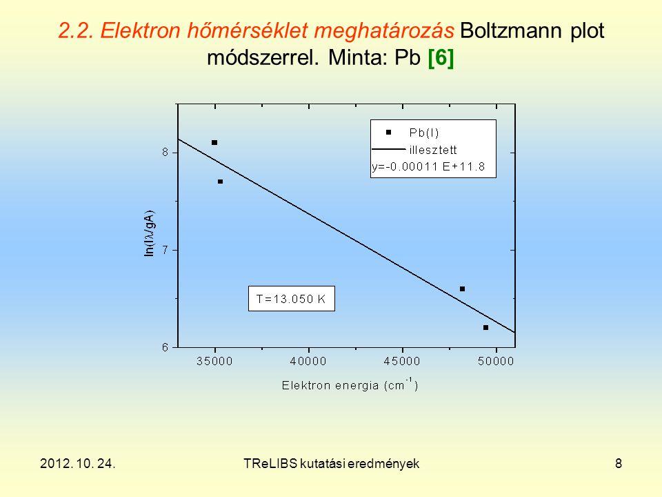 2012. 10. 24.TReLIBS kutatási eredmények8 2.2.