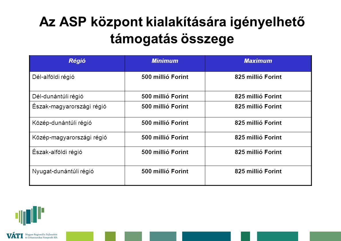Az ASP központ kialakítására igényelhető támogatás összege RégióMinimumMaximum Dél-alföldi régió500 millió Forint825 millió Forint Dél-dunántúli régió500 millió Forint825 millió Forint Észak-magyarországi régió500 millió Forint825 millió Forint Közép-dunántúli régió500 millió Forint825 millió Forint Közép-magyarországi régió500 millió Forint825 millió Forint Észak-alföldi régió500 millió Forint825 millió Forint Nyugat-dunántúli régió500 millió Forint825 millió Forint
