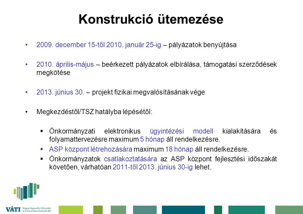 Konstrukció ütemezése 2009. december 15-től 2010. január 25-ig – pályázatok benyújtása 2010. április-május – beérkezett pályázatok elbírálása, támogat