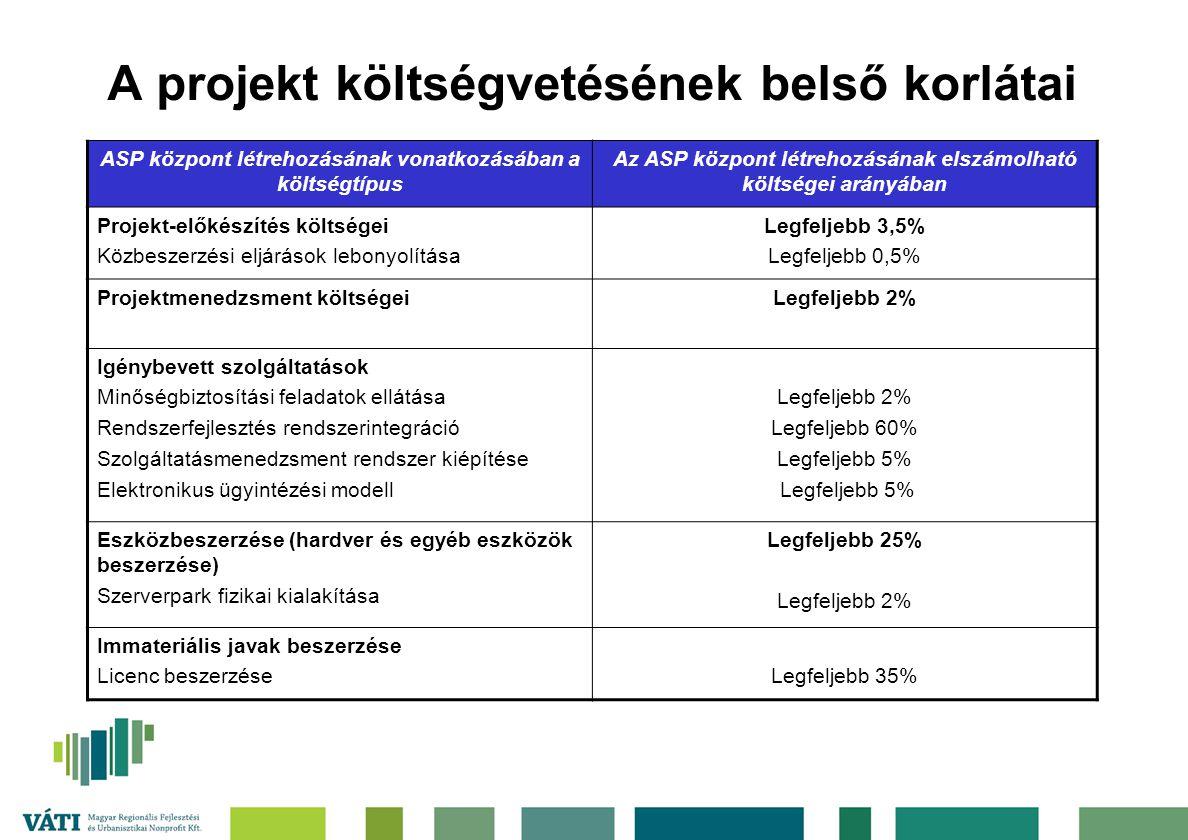 A projekt költségvetésének belső korlátai ASP központ létrehozásának vonatkozásában a költségtípus Az ASP központ létrehozásának elszámolható költségei arányában Projekt-előkészítés költségei Közbeszerzési eljárások lebonyolítása Legfeljebb 3,5% Legfeljebb 0,5% Projektmenedzsment költségeiLegfeljebb 2% Igénybevett szolgáltatások Minőségbiztosítási feladatok ellátása Rendszerfejlesztés rendszerintegráció Szolgáltatásmenedzsment rendszer kiépítése Elektronikus ügyintézési modell Legfeljebb 2% Legfeljebb 60% Legfeljebb 5% Eszközbeszerzése (hardver és egyéb eszközök beszerzése) Szerverpark fizikai kialakítása Legfeljebb 25% Legfeljebb 2% Immateriális javak beszerzése Licenc beszerzéseLegfeljebb 35%