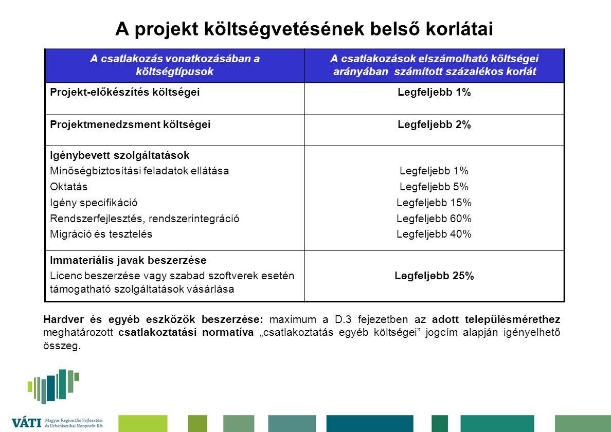 """A projekt költségvetésének belső korlátai A csatlakozás vonatkozásában a költségtípusok A csatlakozások elszámolható költségei arányában számított százalékos korlát Projekt-előkészítés költségeiLegfeljebb 1% Projektmenedzsment költségeiLegfeljebb 2% Igénybevett szolgáltatások Minőségbiztosítási feladatok ellátása Oktatás Igény specifikáció Rendszerfejlesztés, rendszerintegráció Migráció és tesztelés Legfeljebb 1% Legfeljebb 5% Legfeljebb 15% Legfeljebb 60% Legfeljebb 40% Immateriális javak beszerzése Licenc beszerzése vagy szabad szoftverek esetén támogatható szolgáltatások vásárlása Legfeljebb 25% Hardver és egyéb eszközök beszerzése: maximum a D.3 fejezetben az adott településmérethez meghatározott csatlakoztatási normatíva """"csatlakoztatás egyéb költségei jogcím alapján igényelhető összeg."""