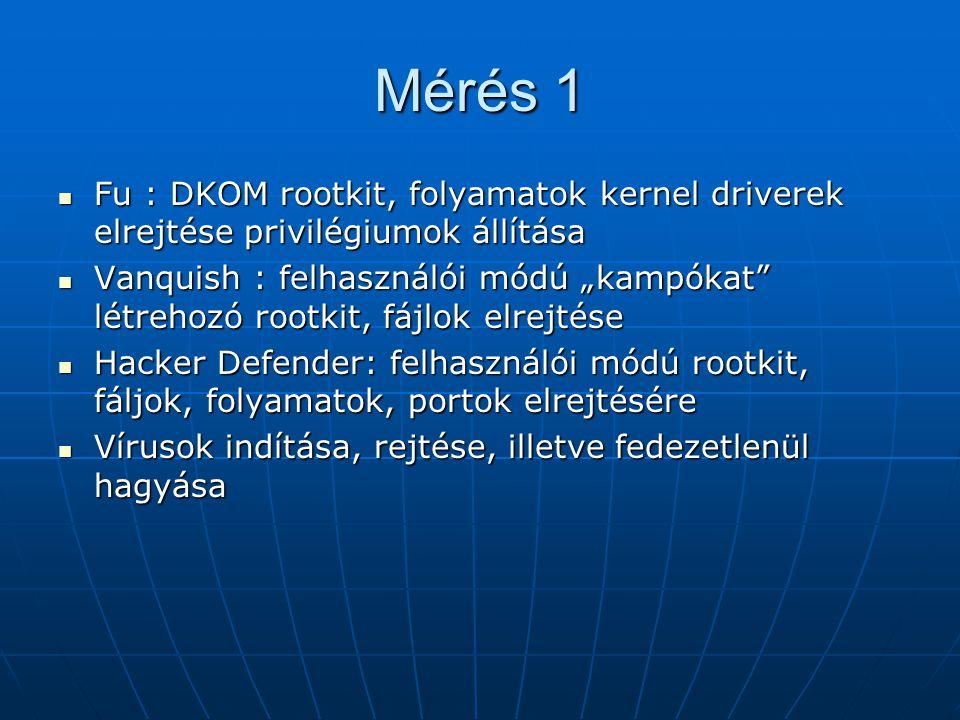Mérés 1 Fu : DKOM rootkit, folyamatok kernel driverek elrejtése privilégiumok állítása Fu : DKOM rootkit, folyamatok kernel driverek elrejtése privilé