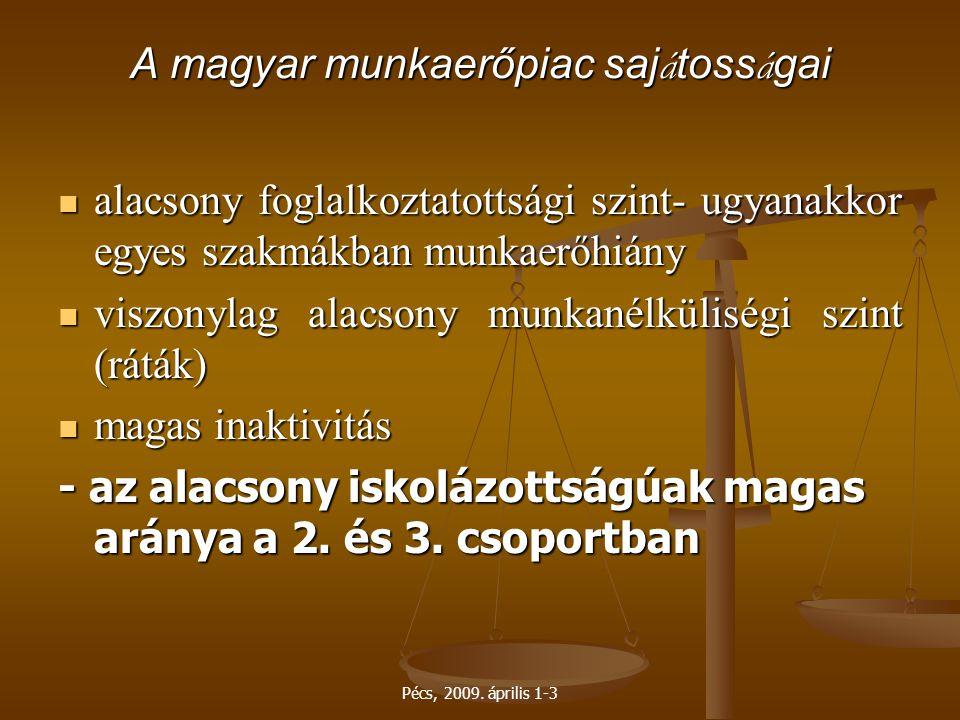 A magyar munkaerőpiac saj á toss á gai alacsony foglalkoztatottsági szint- ugyanakkor egyes szakmákban munkaerőhiány alacsony foglalkoztatottsági szin