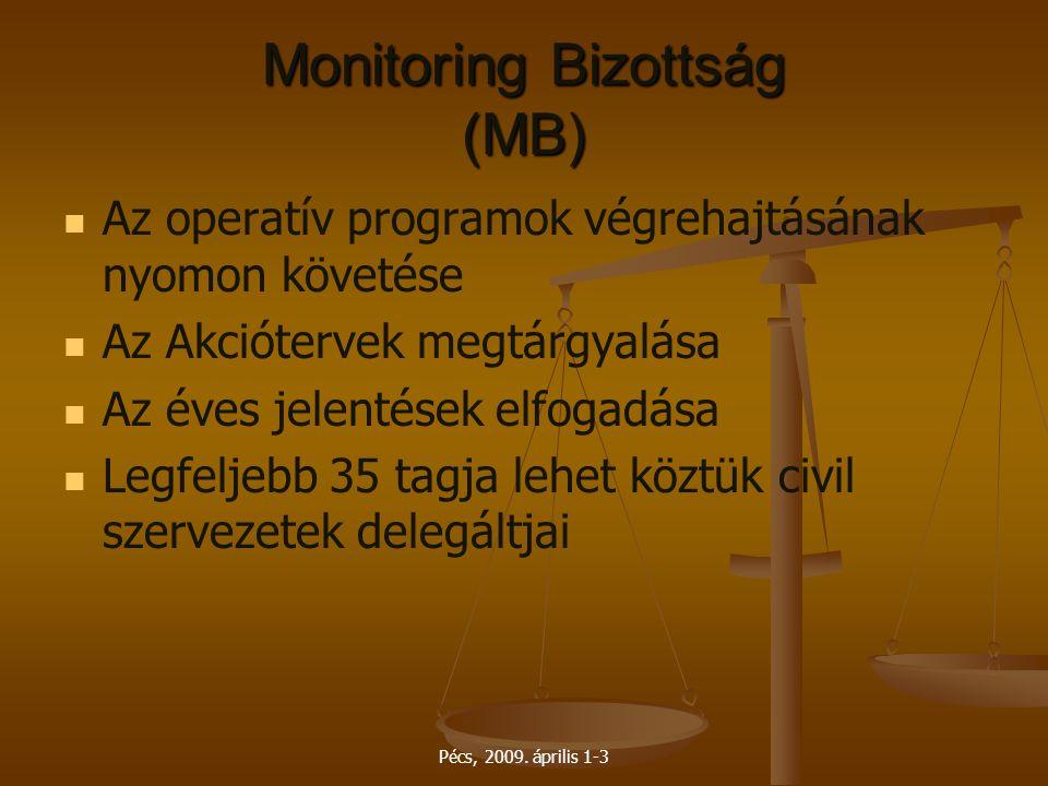Pécs, 2009. április 1-3 Monitoring Bizottság (MB) Az operatív programok végrehajtásának nyomon követése Az Akciótervek megtárgyalása Az éves jelentése