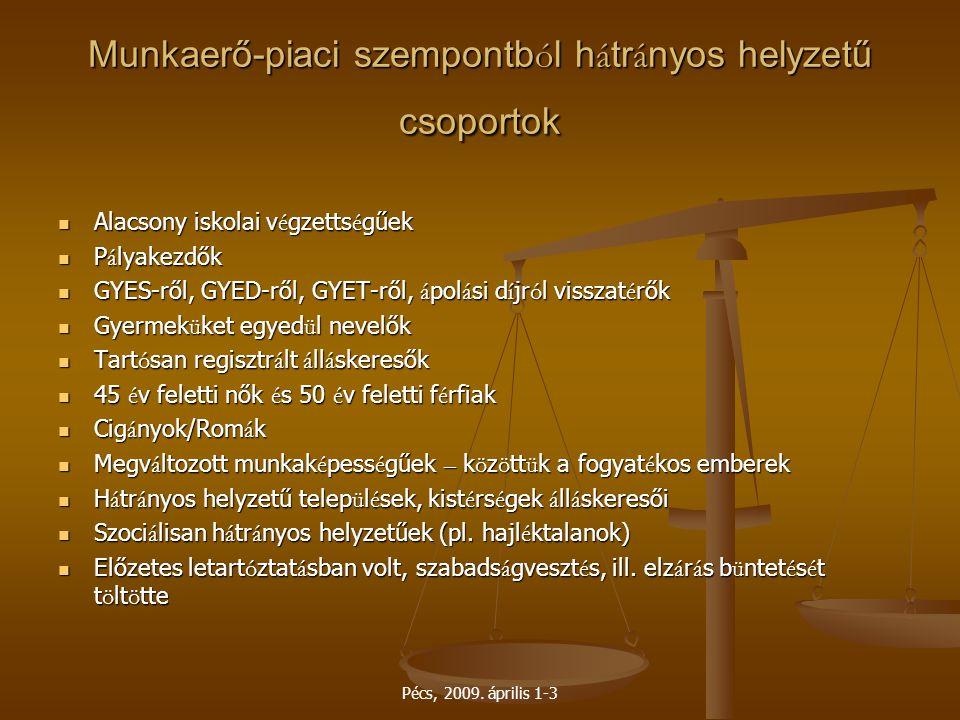 Pécs, 2009. április 1-3 Munkaerő-piaci szempontb ó l h á tr á nyos helyzetű csoportok Alacsony iskolai v é gzetts é gűek Alacsony iskolai v é gzetts é