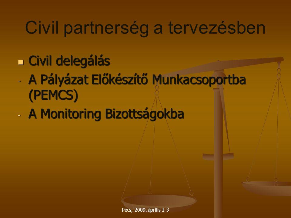 Pécs, 2009. április 1-3 Civil partnerség a tervezésben Civil delegálás Civil delegálás - A Pályázat Előkészítő Munkacsoportba (PEMCS) - A Monitoring B