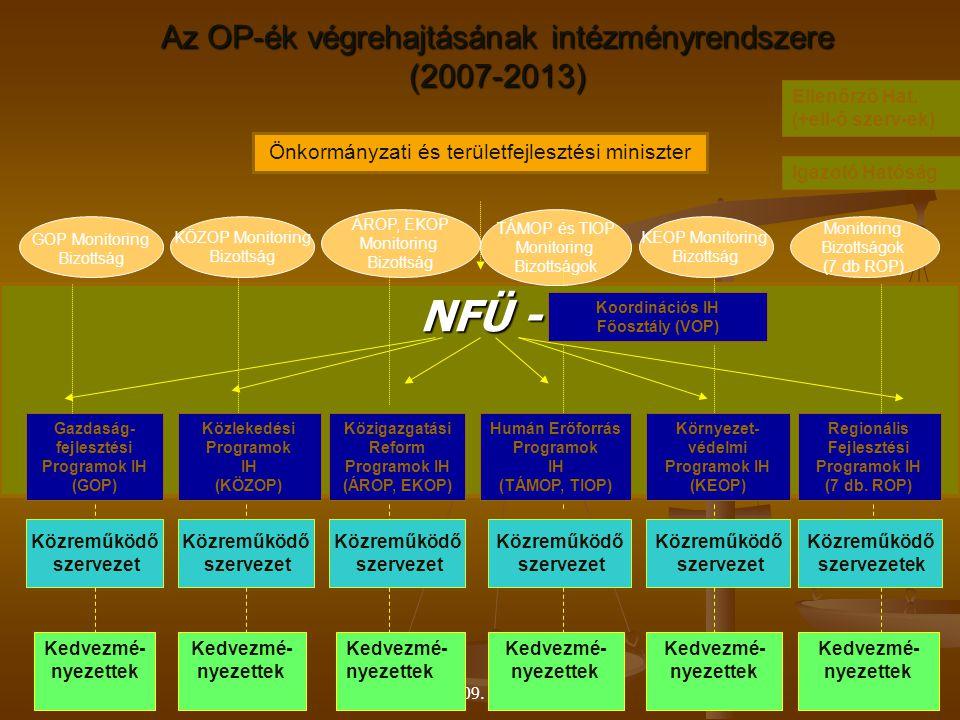 Pécs, 2009. április 1-3 Az OP-ék végrehajtásának intézményrendszere (2007-2013) NFÜ - Önkormányzati és területfejlesztési miniszter Közlekedési Progra