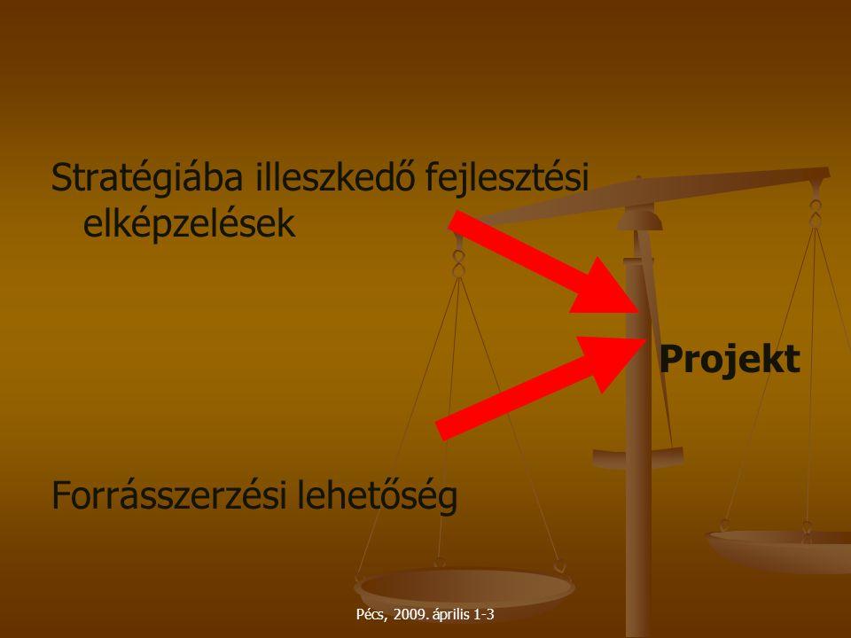 Pécs, 2009. április 1-3 Stratégiába illeszkedő fejlesztési elképzelések Projekt Forrásszerzési lehetőség