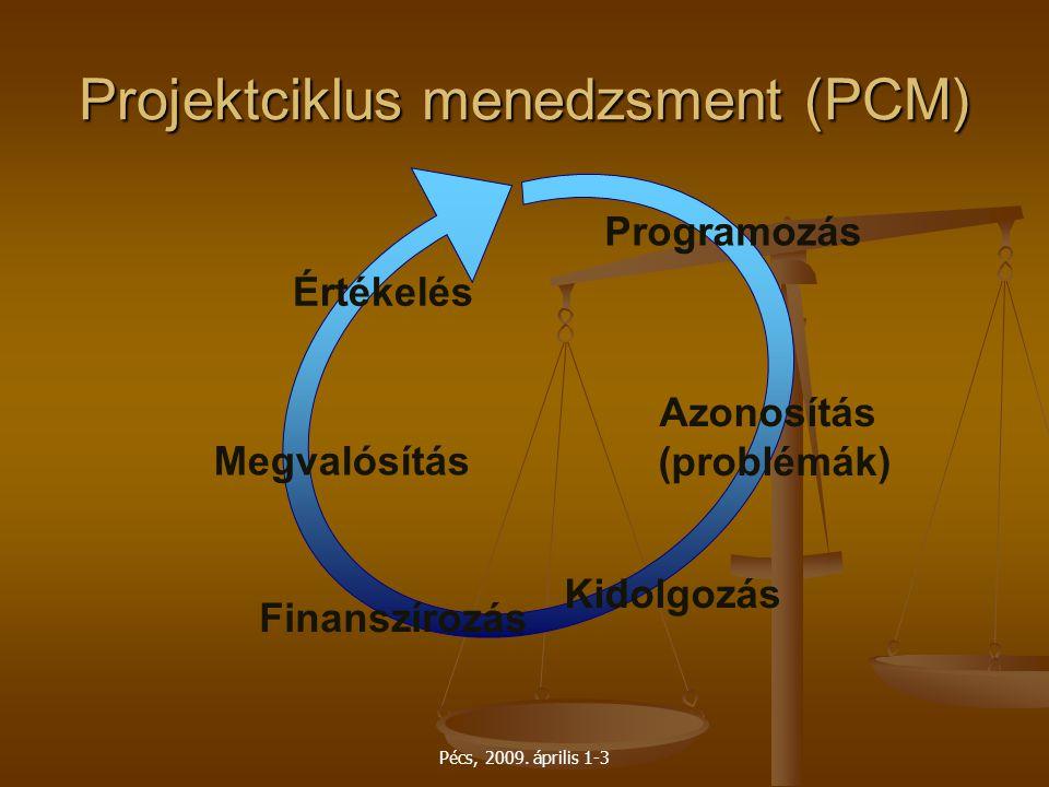 Pécs, 2009. április 1-3 Projektciklus menedzsment (PCM) Programozás Azonosítás (problémák) Kidolgozás Finanszírozás Megvalósítás Értékelés