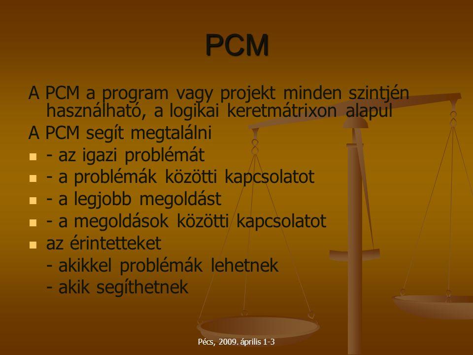 Pécs, 2009. április 1-3 PCM A PCM a program vagy projekt minden szintjén használható, a logikai keretmátrixon alapul A PCM segít megtalálni - az igazi