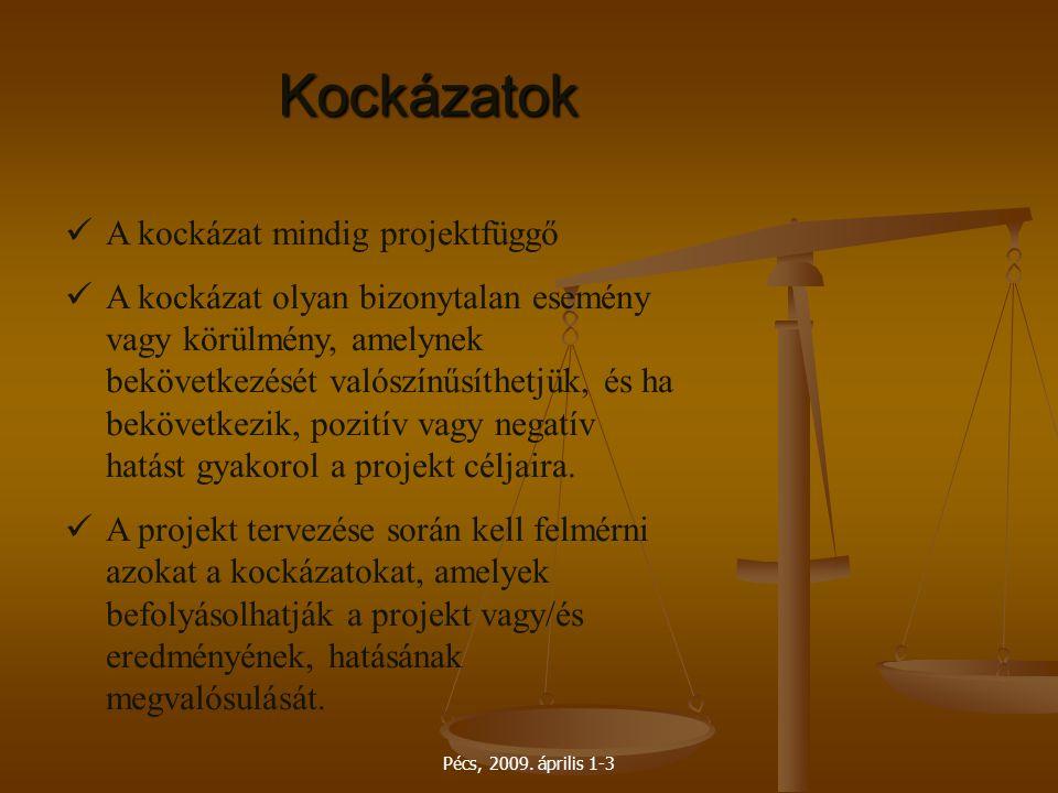 Pécs, 2009. április 1-3 Kockázatok A kockázat mindig projektfüggő A kockázat olyan bizonytalan esemény vagy körülmény, amelynek bekövetkezését valószí