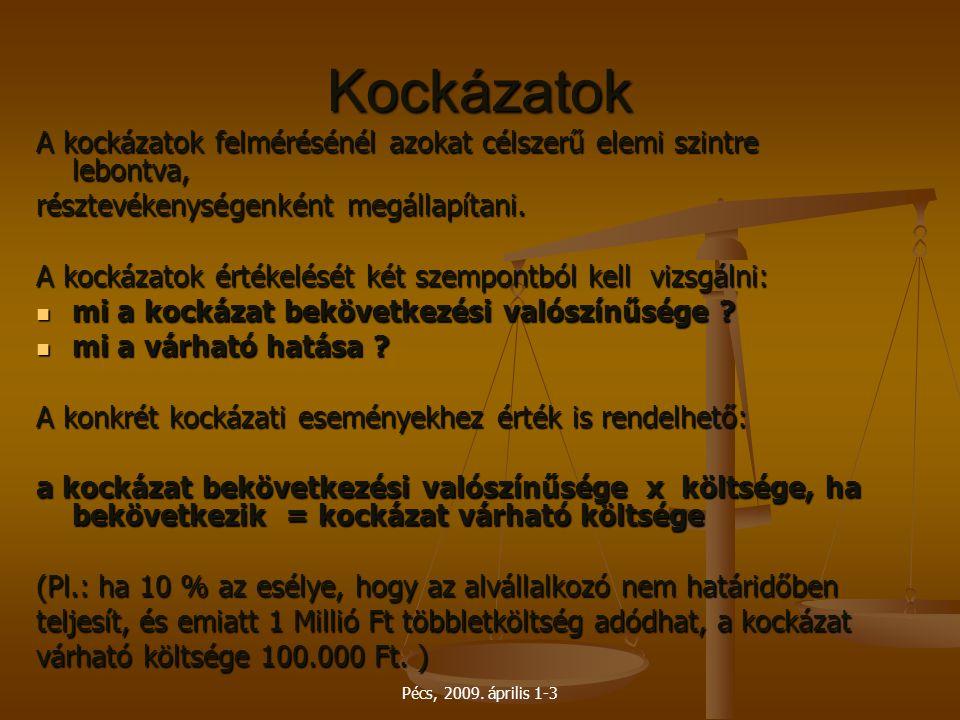 Pécs, 2009. április 1-3 Kockázatok A kockázatok felmérésénél azokat célszerű elemi szintre lebontva, résztevékenységenként megállapítani. A kockázatok