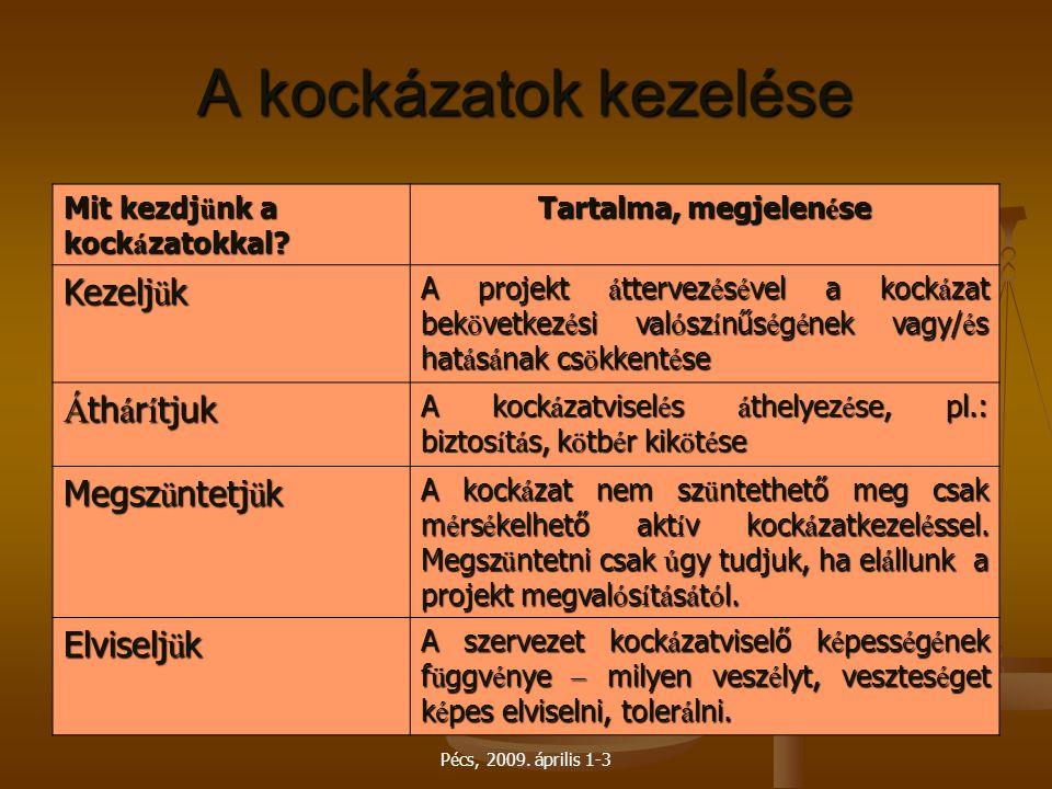 Pécs, 2009. április 1-3 A kockázatok kezelése Mit kezdj ü nk a kock á zatokkal? Tartalma, megjelen é se Kezelj ü k A projekt á ttervez é s é vel a koc