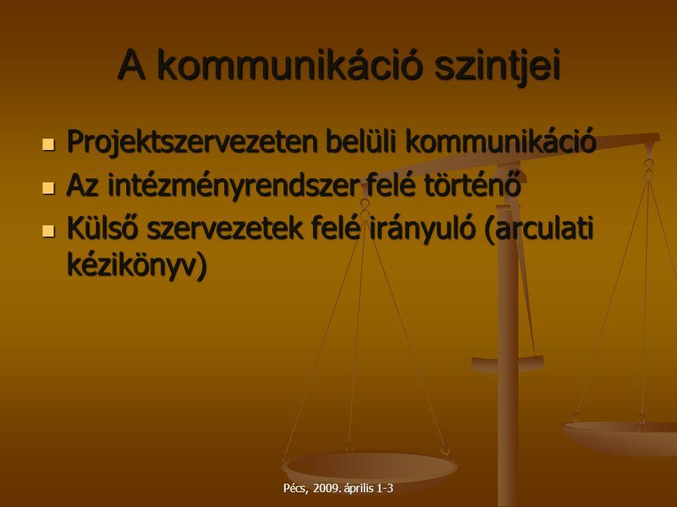 Pécs, 2009. április 1-3 A kommunikáció szintjei Projektszervezeten belüli kommunikáció Projektszervezeten belüli kommunikáció Az intézményrendszer fel