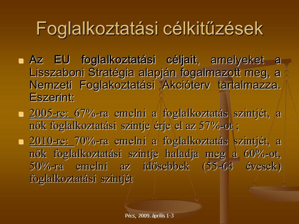 Pécs, 2009. április 1-3 Foglalkoztatási célkitűzések Az EU foglalkoztatási céljait, amelyeket a Lisszaboni Stratégia alapján fogalmazott meg, a Nemzet