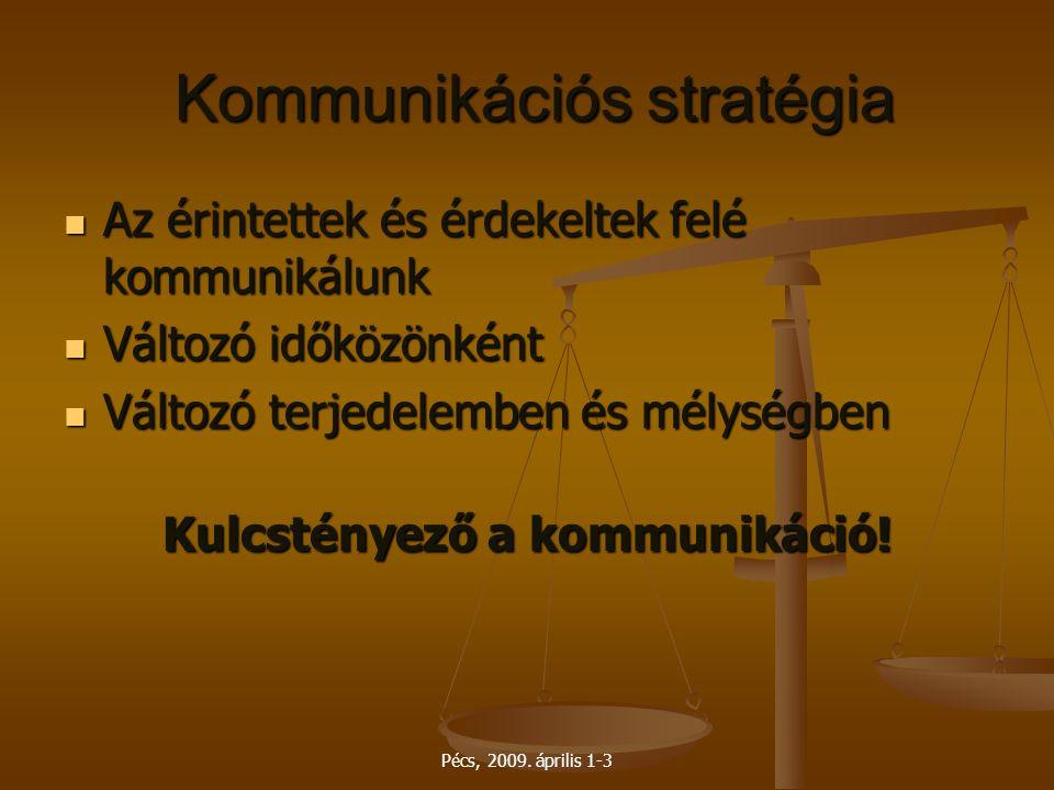 Pécs, 2009. április 1-3 Kommunikációs stratégia Az érintettek és érdekeltek felé kommunikálunk Az érintettek és érdekeltek felé kommunikálunk Változó