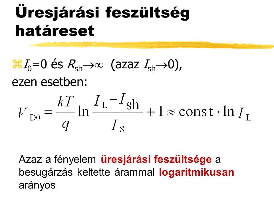 Üresjárási feszültség határeset zI 0 =0 és R sh  (azaz I sh  0), ezen esetben: Azaz a fényelem üresjárási feszültsége a besugárzás keltette árammal logaritmikusan arányos