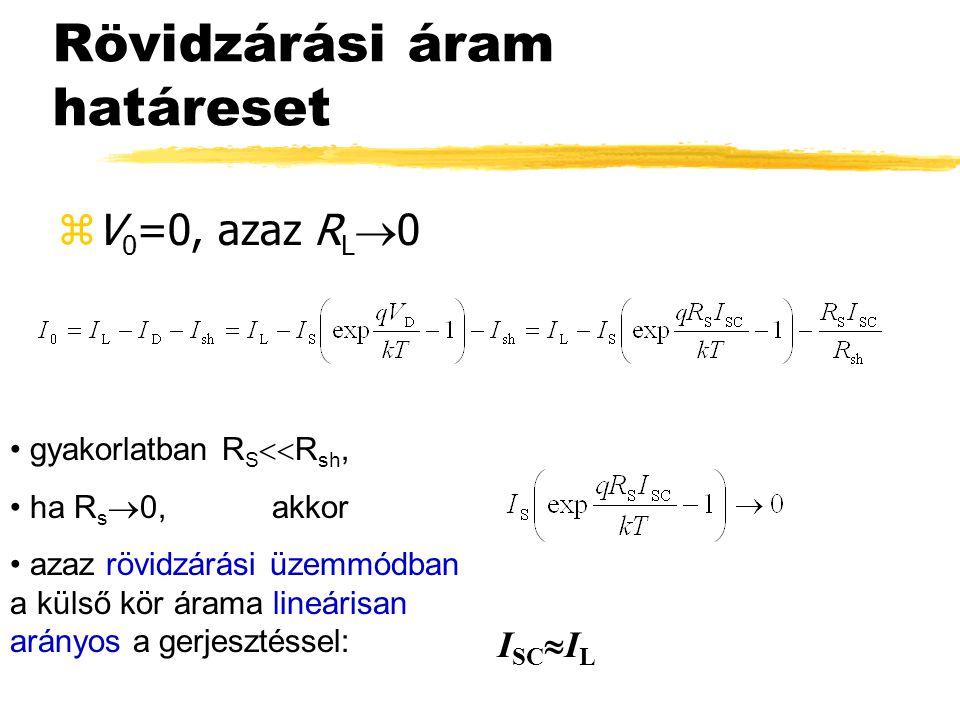 Rövidzárási áram határeset zV 0 =0, azaz R L  0 gyakorlatban R S  R sh, ha R s  0, akkor azaz rövidzárási üzemmódban a külső kör árama lineárisan arányos a gerjesztéssel: I SC  I L