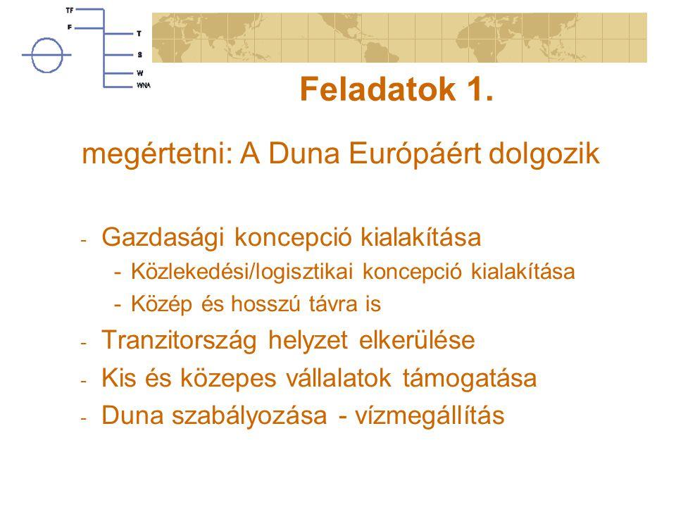 Feladatok 1. megértetni: A Duna Európáért dolgozik - Gazdasági koncepció kialakítása -Közlekedési/logisztikai koncepció kialakítása -Közép és hosszú t