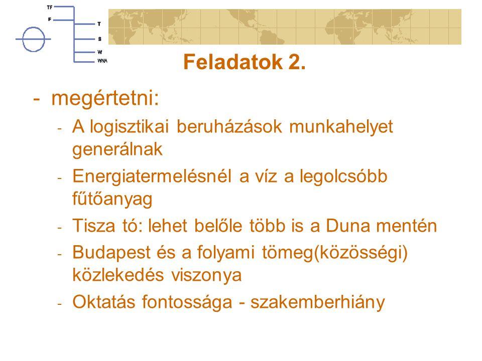 Feladatok 2. -megértetni: - A logisztikai beruházások munkahelyet generálnak - Energiatermelésnél a víz a legolcsóbb fűtőanyag - Tisza tó: lehet belől