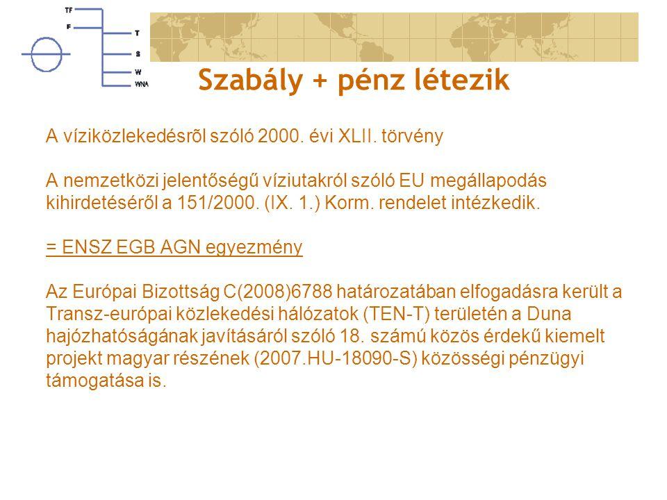 Szabály + pénz létezik A víziközlekedésrõl szóló 2000. évi XLII. törvény A nemzetközi jelentőségű víziutakról szóló EU megállapodás kihirdetéséről a 1