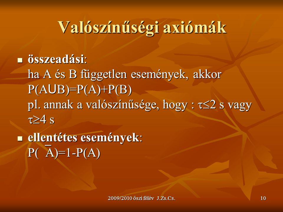 2009/2010 őszi félév J.Zs.Cs.10 Valószínűségi axiómák összeadási: ha A és B független események, akkor P(A U B)=P(A)+P(B) pl. annak a valószínűsége, h