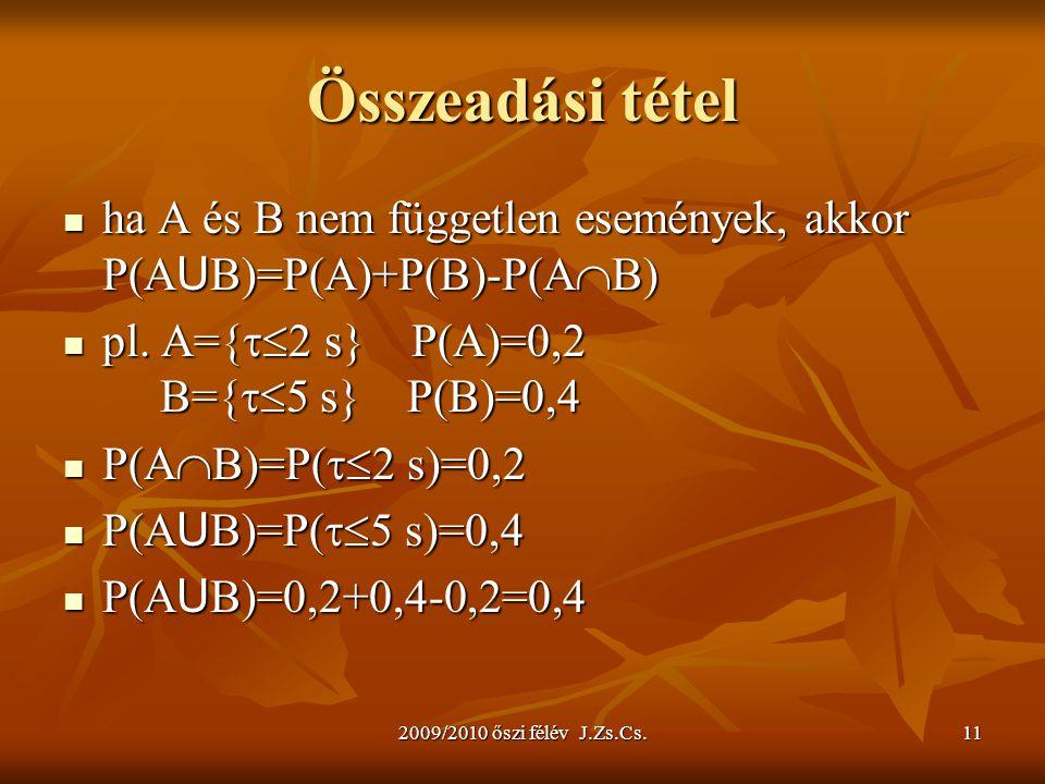2009/2010 őszi félév J.Zs.Cs.11 Összeadási tétel ha A és B nem független események, akkor P(A U B)=P(A)+P(B)-P(A  B) ha A és B nem független események, akkor P(A U B)=P(A)+P(B)-P(A  B) pl.