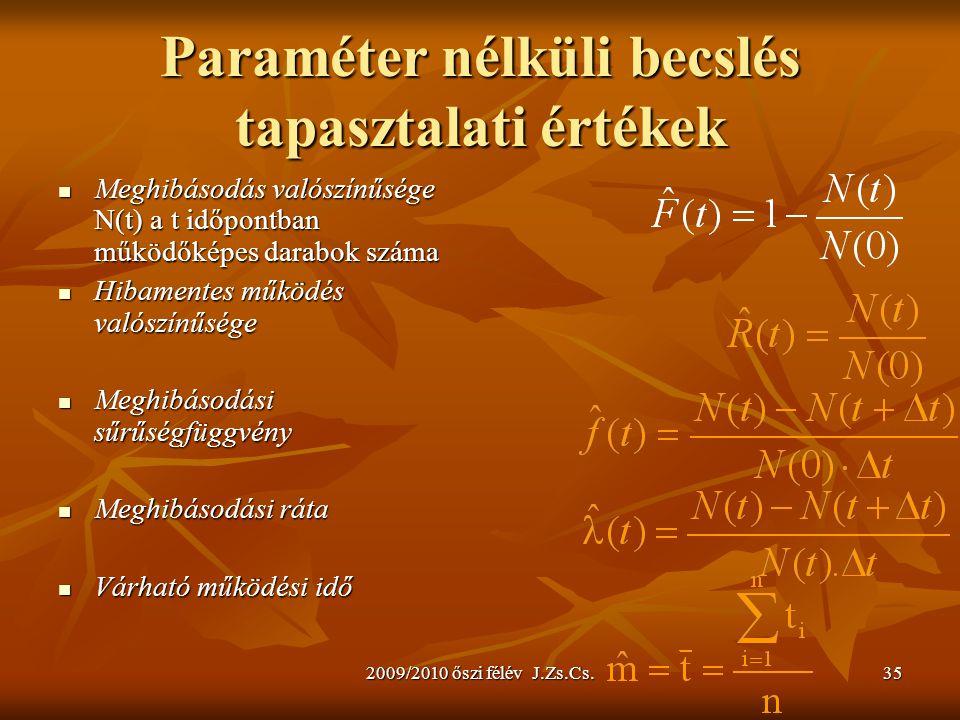 2009/2010 őszi félév J.Zs.Cs.35 Paraméter nélküli becslés tapasztalati értékek Meghibásodás valószínűsége N(t) a t időpontban működőképes darabok szám