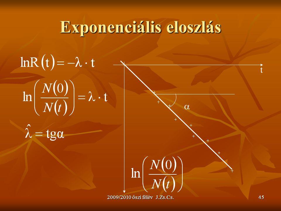 2009/2010 őszi félév J.Zs.Cs.45 Exponenciális eloszlás t 