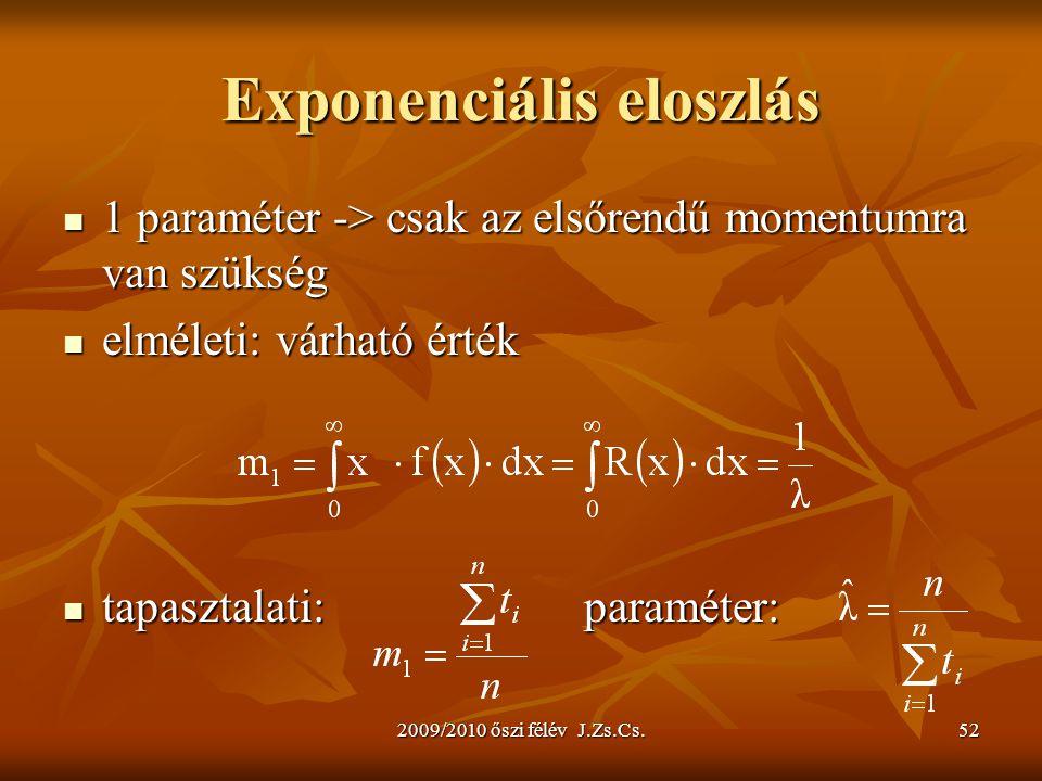 2009/2010 őszi félév J.Zs.Cs.52 Exponenciális eloszlás 1 paraméter -> csak az elsőrendű momentumra van szükség 1 paraméter -> csak az elsőrendű momentumra van szükség elméleti: várható érték elméleti: várható érték tapasztalati:paraméter: tapasztalati:paraméter: