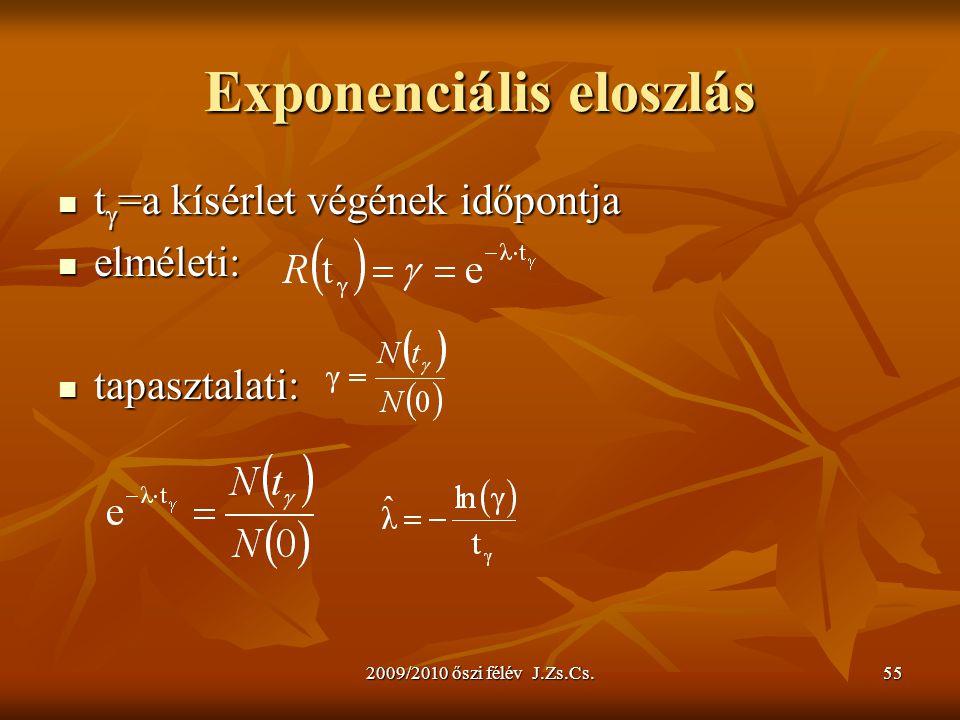2009/2010 őszi félév J.Zs.Cs.55 Exponenciális eloszlás t  =a kísérlet végének időpontja t  =a kísérlet végének időpontja elméleti: elméleti: tapasztalati: tapasztalati: