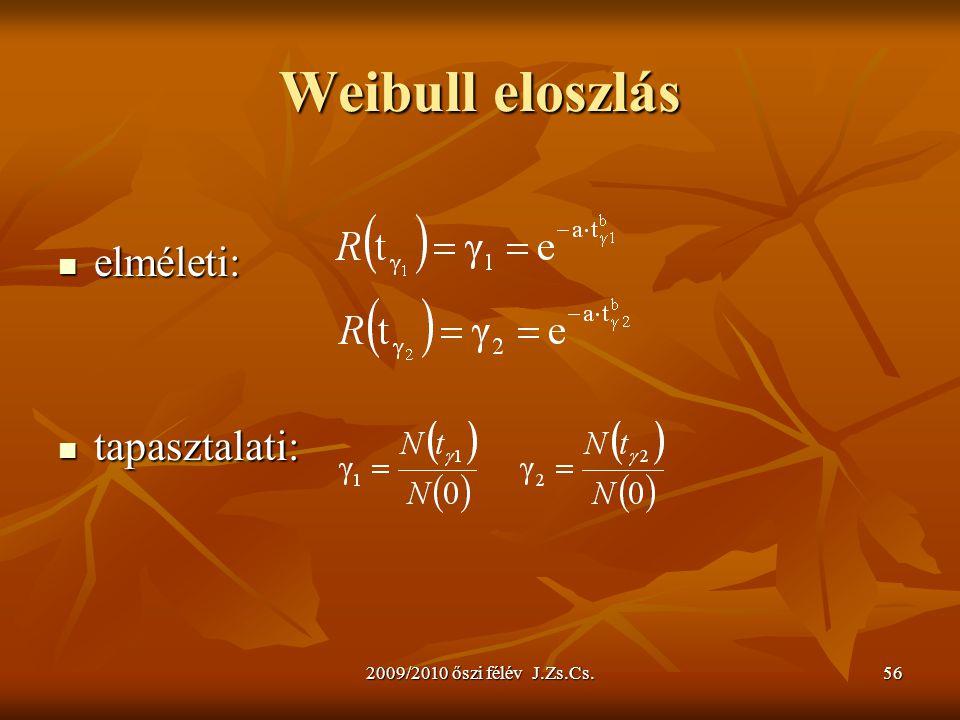 2009/2010 őszi félév J.Zs.Cs.56 Weibull eloszlás elméleti: elméleti: tapasztalati: tapasztalati: