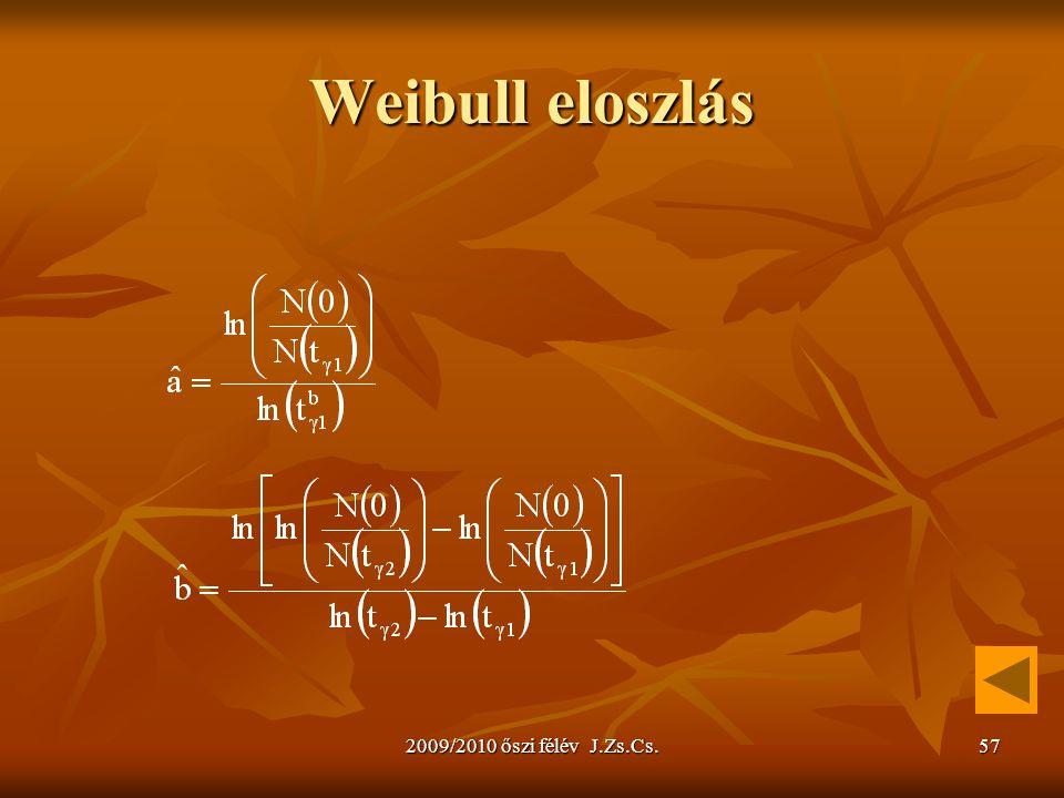 2009/2010 őszi félév J.Zs.Cs.57 Weibull eloszlás