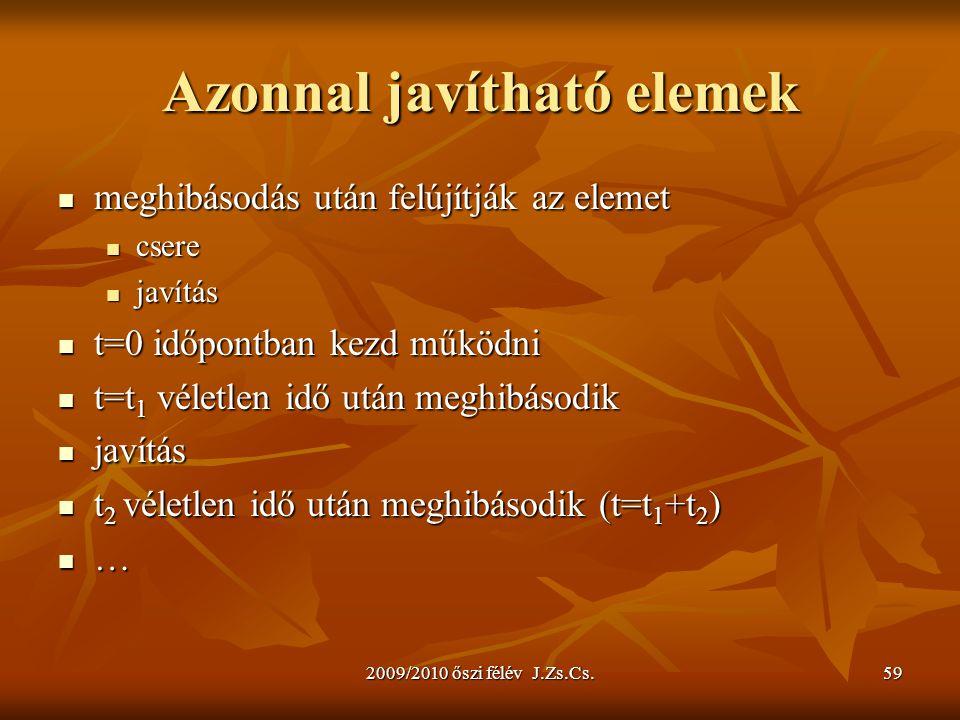 2009/2010 őszi félév J.Zs.Cs.59 Azonnal javítható elemek meghibásodás után felújítják az elemet meghibásodás után felújítják az elemet csere csere jav