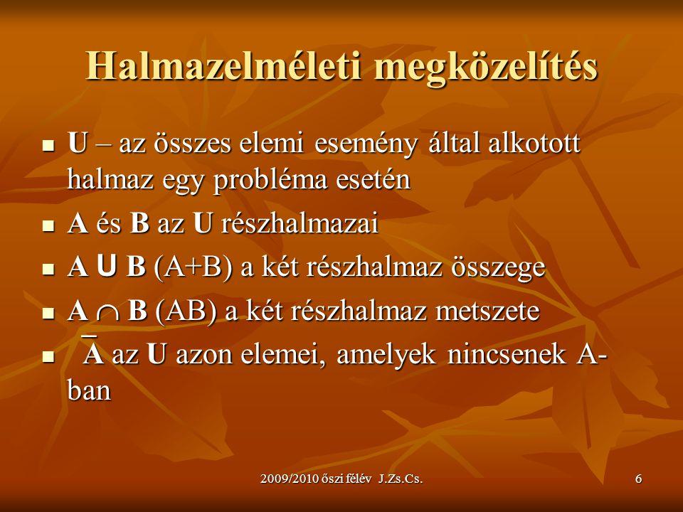 2009/2010 őszi félév J.Zs.Cs.6 Halmazelméleti megközelítés U – az összes elemi esemény által alkotott halmaz egy probléma esetén U – az összes elemi esemény által alkotott halmaz egy probléma esetén A és B az U részhalmazai A és B az U részhalmazai A U B (A+B) a két részhalmaz összege A U B (A+B) a két részhalmaz összege A  B (AB) a két részhalmaz metszete A  B (AB) a két részhalmaz metszete  A az U azon elemei, amelyek nincsenek A- ban  A az U azon elemei, amelyek nincsenek A- ban