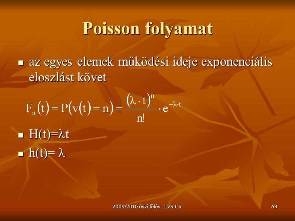 2009/2010 őszi félév J.Zs.Cs.63 Poisson folyamat az egyes elemek működési ideje exponenciális eloszlást követ az egyes elemek működési ideje exponenciális eloszlást követ H(t)= t H(t)= t h(t)= h(t)=