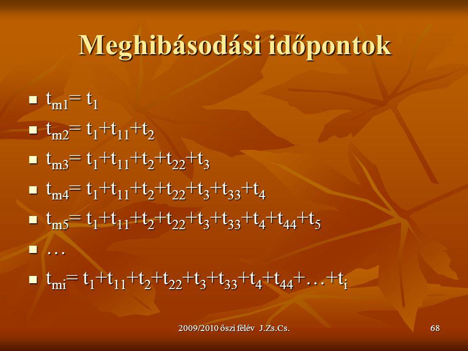 2009/2010 őszi félév J.Zs.Cs.68 Meghibásodási időpontok t m1 = t 1 t m1 = t 1 t m2 = t 1 +t 11 +t 2 t m2 = t 1 +t 11 +t 2 t m3 = t 1 +t 11 +t 2 +t 22 +t 3 t m3 = t 1 +t 11 +t 2 +t 22 +t 3 t m4 = t 1 +t 11 +t 2 +t 22 +t 3 +t 33 +t 4 t m4 = t 1 +t 11 +t 2 +t 22 +t 3 +t 33 +t 4 t m5 = t 1 +t 11 +t 2 +t 22 +t 3 +t 33 +t 4 +t 44 +t 5 t m5 = t 1 +t 11 +t 2 +t 22 +t 3 +t 33 +t 4 +t 44 +t 5 … t mi = t 1 +t 11 +t 2 +t 22 +t 3 +t 33 +t 4 +t 44 +…+t i t mi = t 1 +t 11 +t 2 +t 22 +t 3 +t 33 +t 4 +t 44 +…+t i
