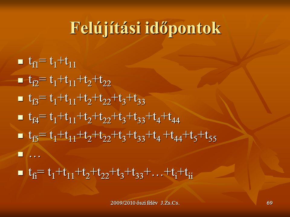 2009/2010 őszi félév J.Zs.Cs.69 Felújítási időpontok t f1 = t 1 +t 11 t f1 = t 1 +t 11 t f2 = t 1 +t 11 +t 2 +t 22 t f2 = t 1 +t 11 +t 2 +t 22 t f3 = t 1 +t 11 +t 2 +t 22 +t 3 +t 33 t f3 = t 1 +t 11 +t 2 +t 22 +t 3 +t 33 t f4 = t 1 +t 11 +t 2 +t 22 +t 3 +t 33 +t 4 +t 44 t f4 = t 1 +t 11 +t 2 +t 22 +t 3 +t 33 +t 4 +t 44 t f5 = t 1 +t 11 +t 2 +t 22 +t 3 +t 33 +t 4 +t 44 +t 5 +t 55 t f5 = t 1 +t 11 +t 2 +t 22 +t 3 +t 33 +t 4 +t 44 +t 5 +t 55 … t fi = t 1 +t 11 +t 2 +t 22 +t 3 +t 33 +…+t i +t ii t fi = t 1 +t 11 +t 2 +t 22 +t 3 +t 33 +…+t i +t ii