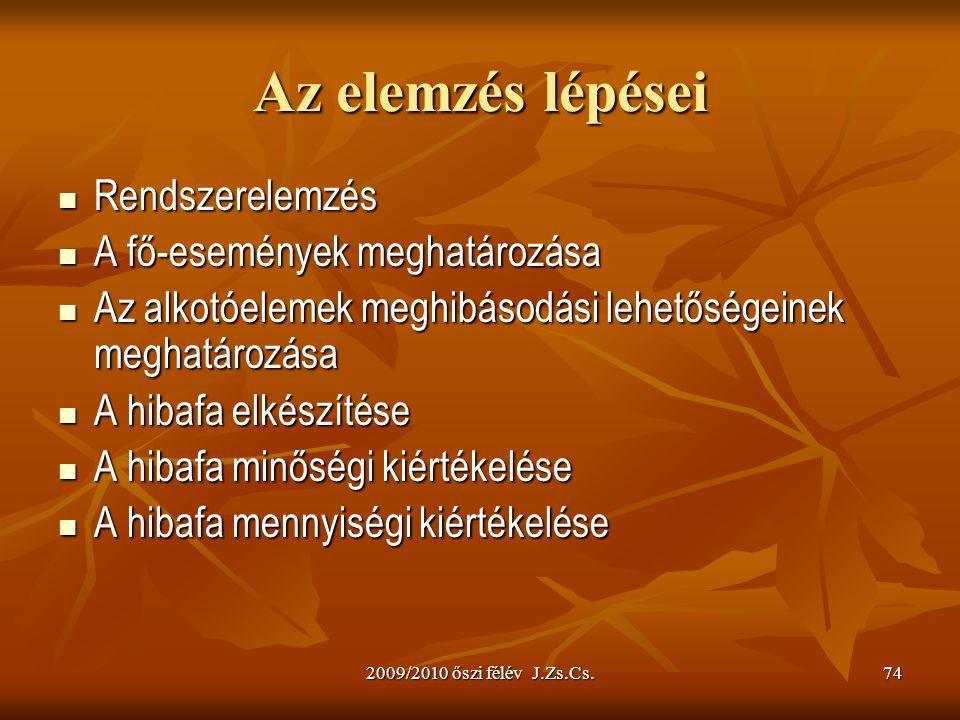 2009/2010 őszi félév J.Zs.Cs.74 Az elemzés lépései Rendszerelemzés Rendszerelemzés A fő-események meghatározása A fő-események meghatározása Az alkotóelemek meghibásodási lehetőségeinek meghatározása Az alkotóelemek meghibásodási lehetőségeinek meghatározása A hibafa elkészítése A hibafa elkészítése A hibafa minőségi kiértékelése A hibafa minőségi kiértékelése A hibafa mennyiségi kiértékelése A hibafa mennyiségi kiértékelése