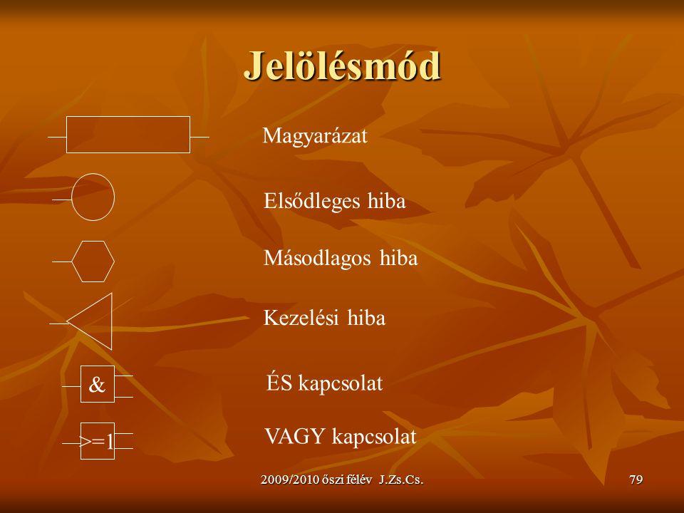 2009/2010 őszi félév J.Zs.Cs.79 Jelölésmód >=1 & Magyarázat Elsődleges hiba Másodlagos hiba Kezelési hiba ÉS kapcsolat VAGY kapcsolat