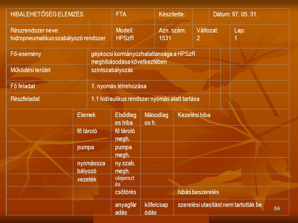 2009/2010 őszi félév J.Zs.Cs.86 HIBALEHETŐSÉG ELEMZÉSFTAKészítette: Dátum: 97. 05. 31. Részrendszer neve: hidropneumatikus szabályozó rendszer Modell: