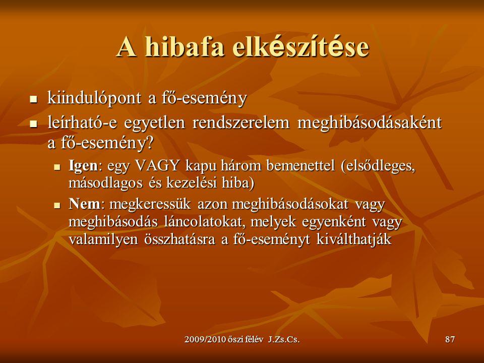 2009/2010 őszi félév J.Zs.Cs.87 A hibafa elk é sz í t é se kiindulópont a fő-esemény kiindulópont a fő-esemény leírható-e egyetlen rendszerelem meghibásodásaként a fő-esemény.