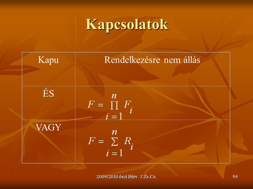 2009/2010 őszi félév J.Zs.Cs.94 Kapcsolatok KapuRendelkezésre nem állás ÉS VAGY