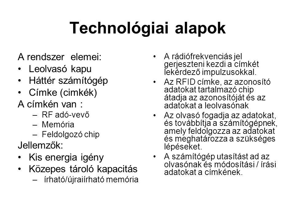 Technológiai alapok A rendszer elemei: Leolvasó kapu Háttér számítógép Címke (cimkék) A címkén van : –RF adó-vevő –Memória –Feldolgozó chip Jellemzők: