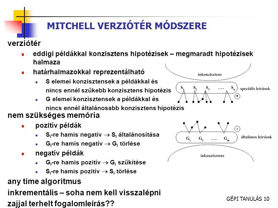 GÉPI TANULÁS 10 MITCHELL VERZIÓTÉR MÓDSZERE verziótér eddigi példákkal konzisztens hipotézisek – megmaradt hipotézisek halmaza határhalmazokkal reprez