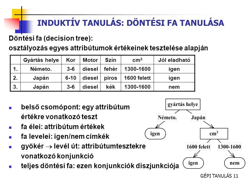 GÉPI TANULÁS 11 INDUKTÍV TANULÁS: DÖNTÉSI FA TANULÁSA Döntési fa (decision tree): osztályozás egyes attribútumok értékeinek tesztelése alapján belső c