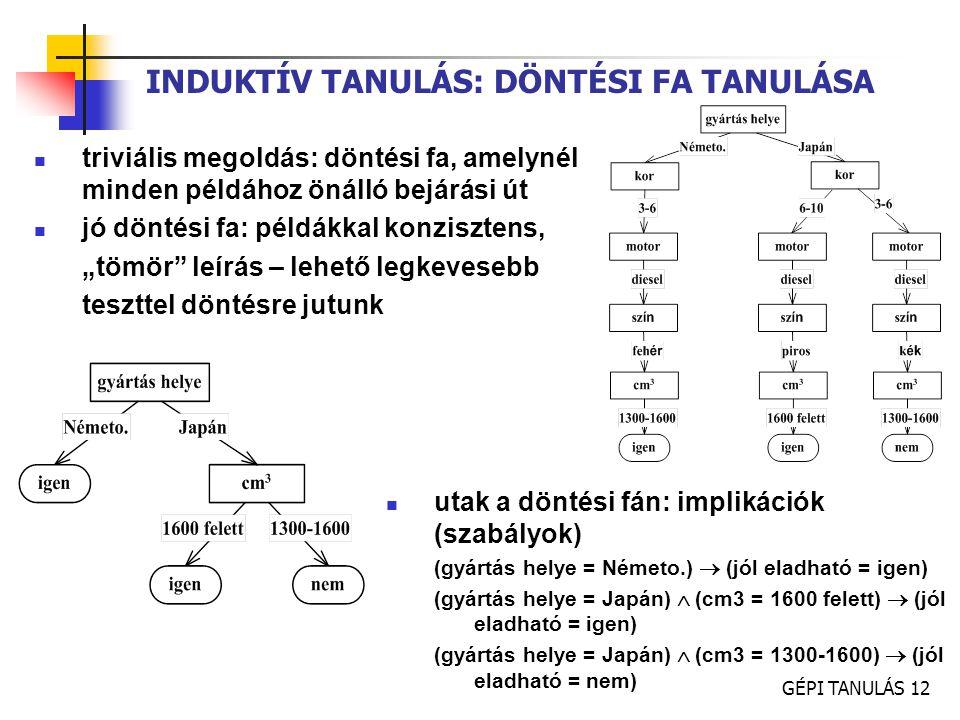 GÉPI TANULÁS 12 INDUKTÍV TANULÁS: DÖNTÉSI FA TANULÁSA triviális megoldás: döntési fa, amelynél minden példához önálló bejárási út jó döntési fa: példá