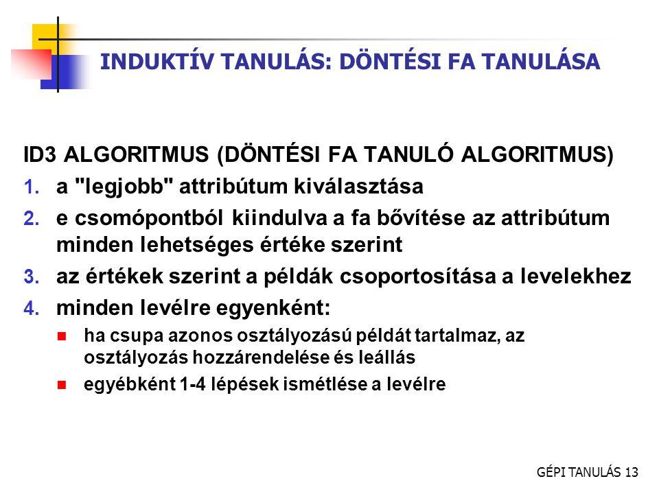 GÉPI TANULÁS 13 INDUKTÍV TANULÁS: DÖNTÉSI FA TANULÁSA ID3 ALGORITMUS (DÖNTÉSI FA TANULÓ ALGORITMUS) 1. a