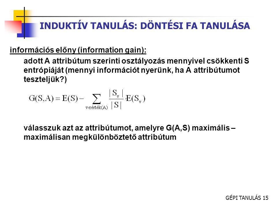 GÉPI TANULÁS 15 INDUKTÍV TANULÁS: DÖNTÉSI FA TANULÁSA információs előny (information gain): adott A attribútum szerinti osztályozás mennyivel csökkent